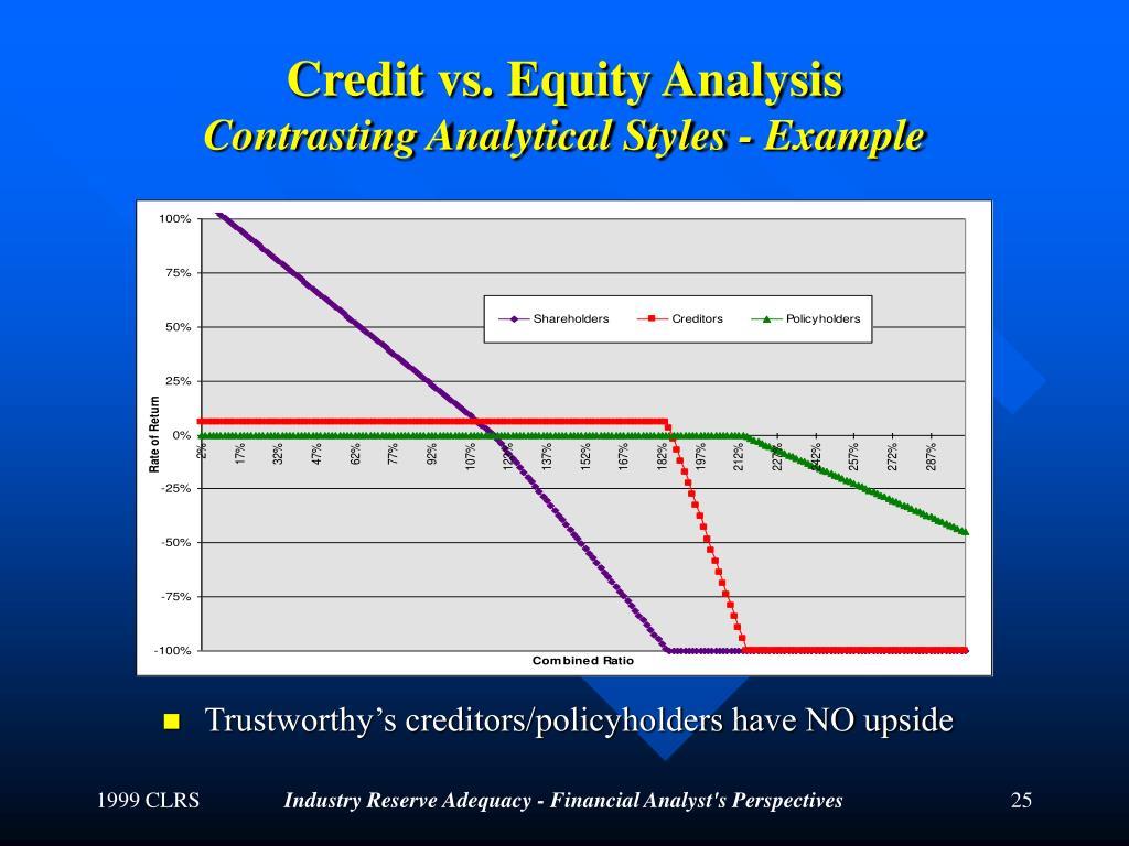 Credit vs. Equity Analysis