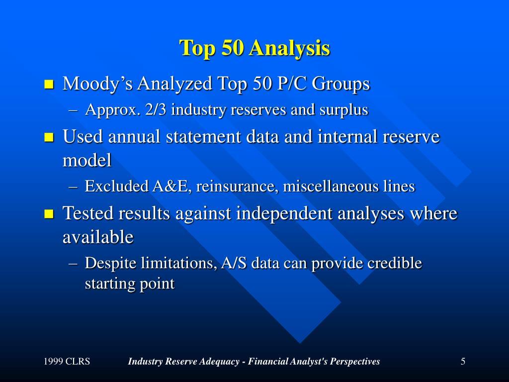 Top 50 Analysis
