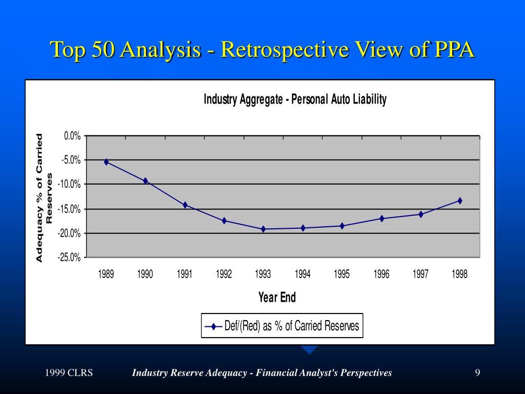 Top 50 Analysis - Retrospective View of PPA