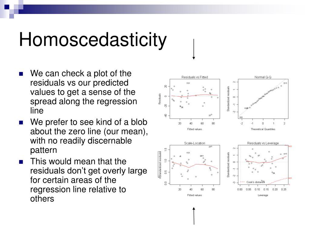 Homoscedasticity