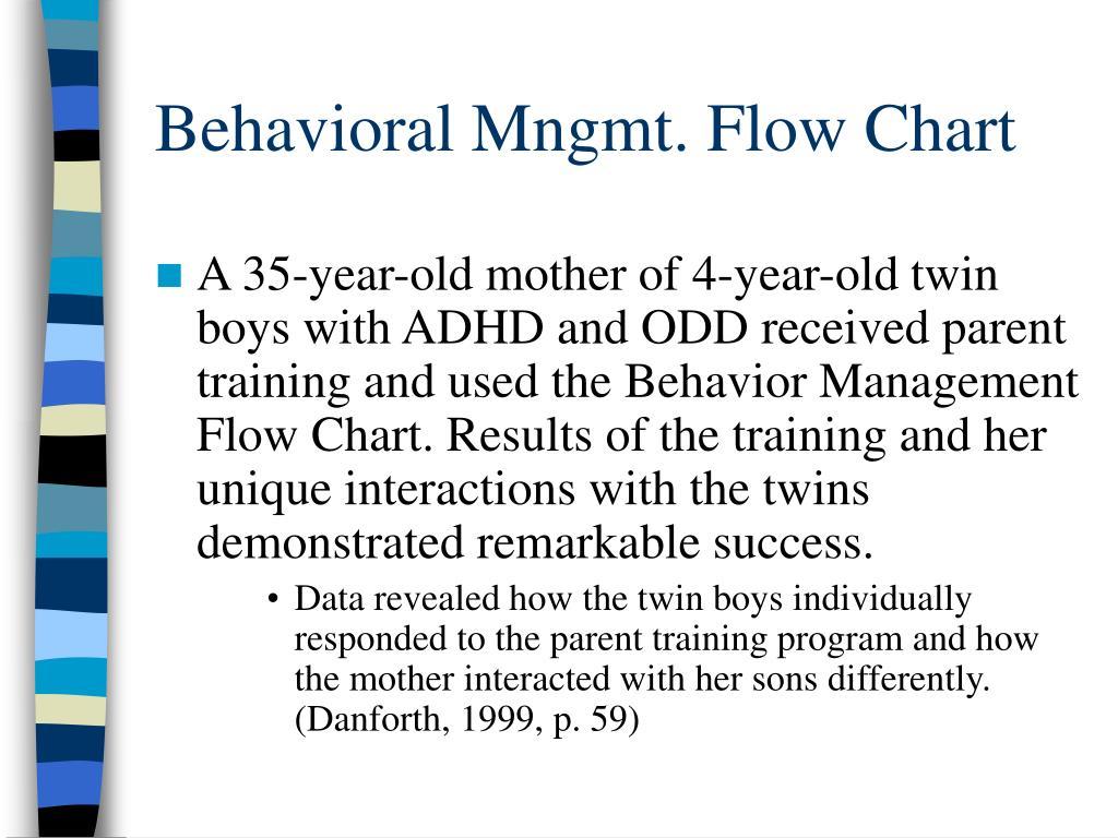 Behavioral Mngmt. Flow Chart