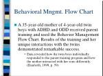 behavioral mngmt flow chart