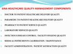 sina healthcare quality management components