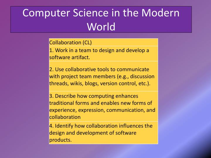 essay on computer science and modern world My homework help offers high quality computer science homework solutions to let you  online essay writing help online  major section of the modern world, ie.