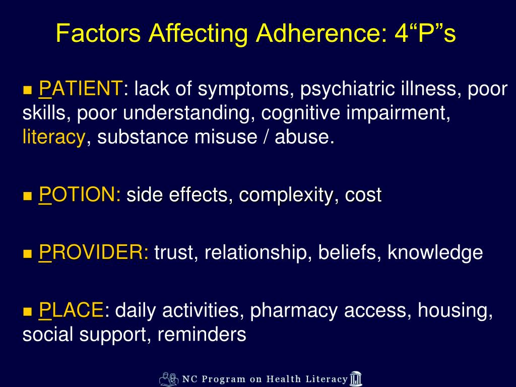 """Factors Affecting Adherence: 4""""P""""s"""