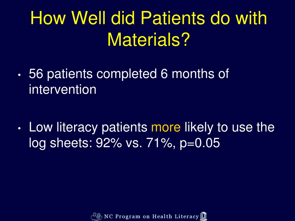 How Well did Patients do with Materials?