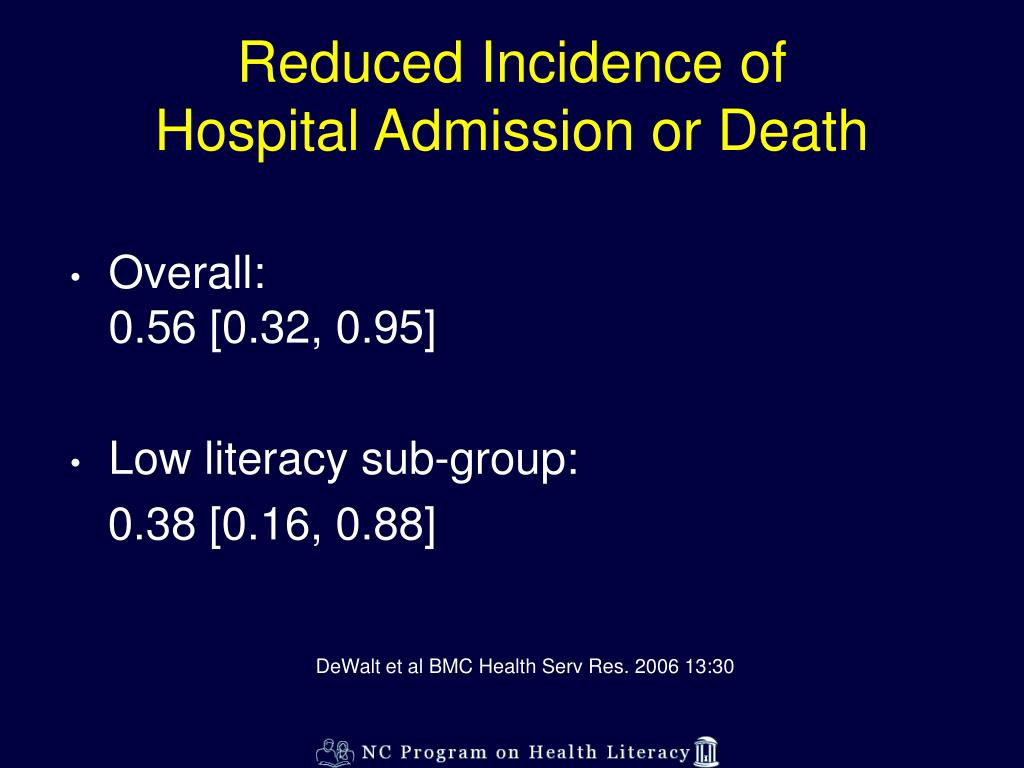 Reduced Incidence of
