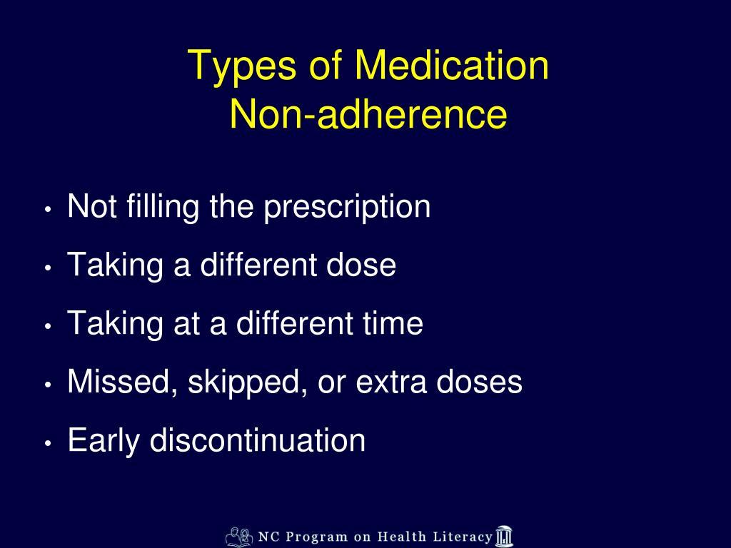 Types of Medication