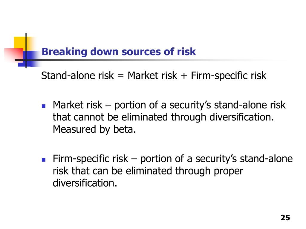 Breaking down sources of risk
