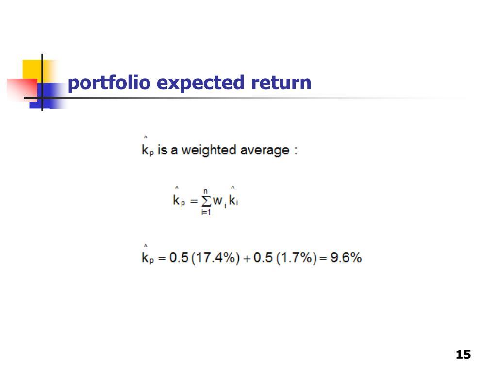 portfolio expected return
