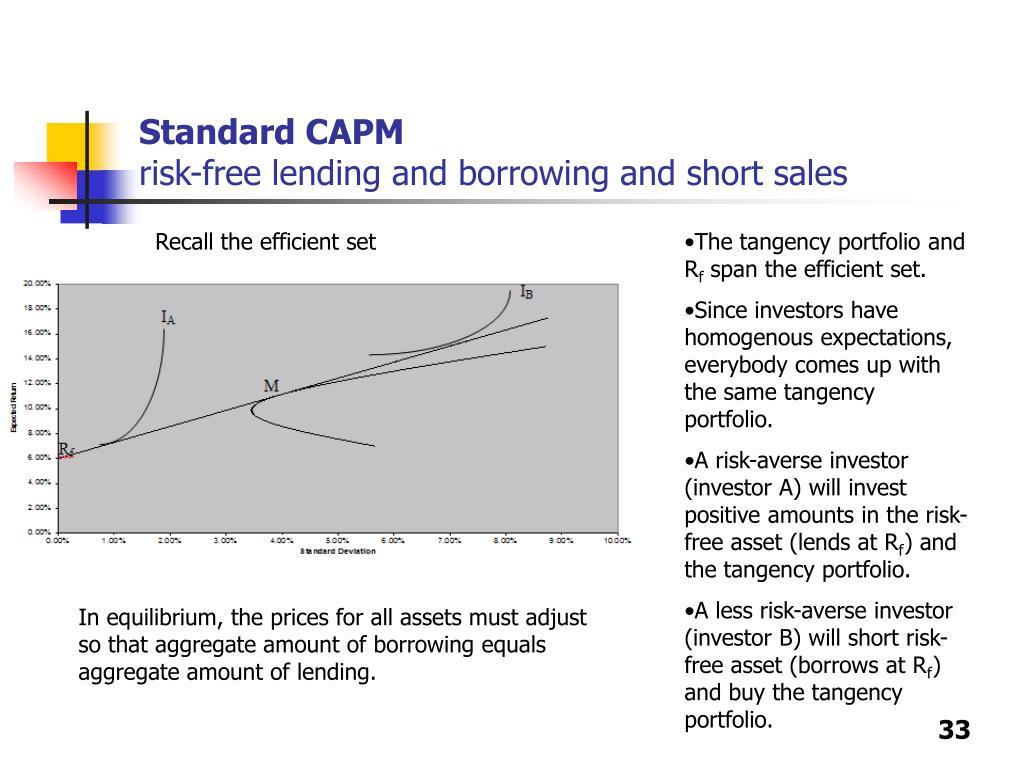 Standard CAPM