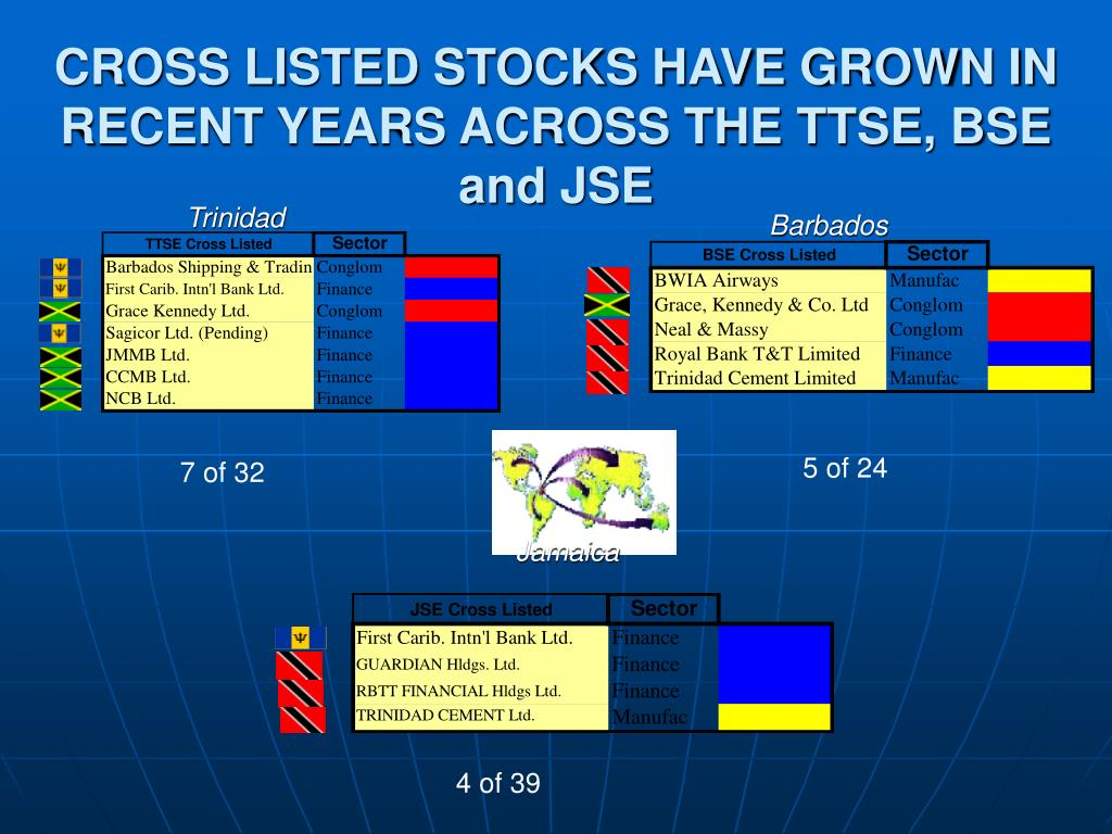 CROSS LISTED STOCKS HAVE GROWN IN RECENT YEARS ACROSS THE TTSE, BSE and JSE