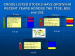 cross listed stocks have grown in recent years across the ttse bse and jse