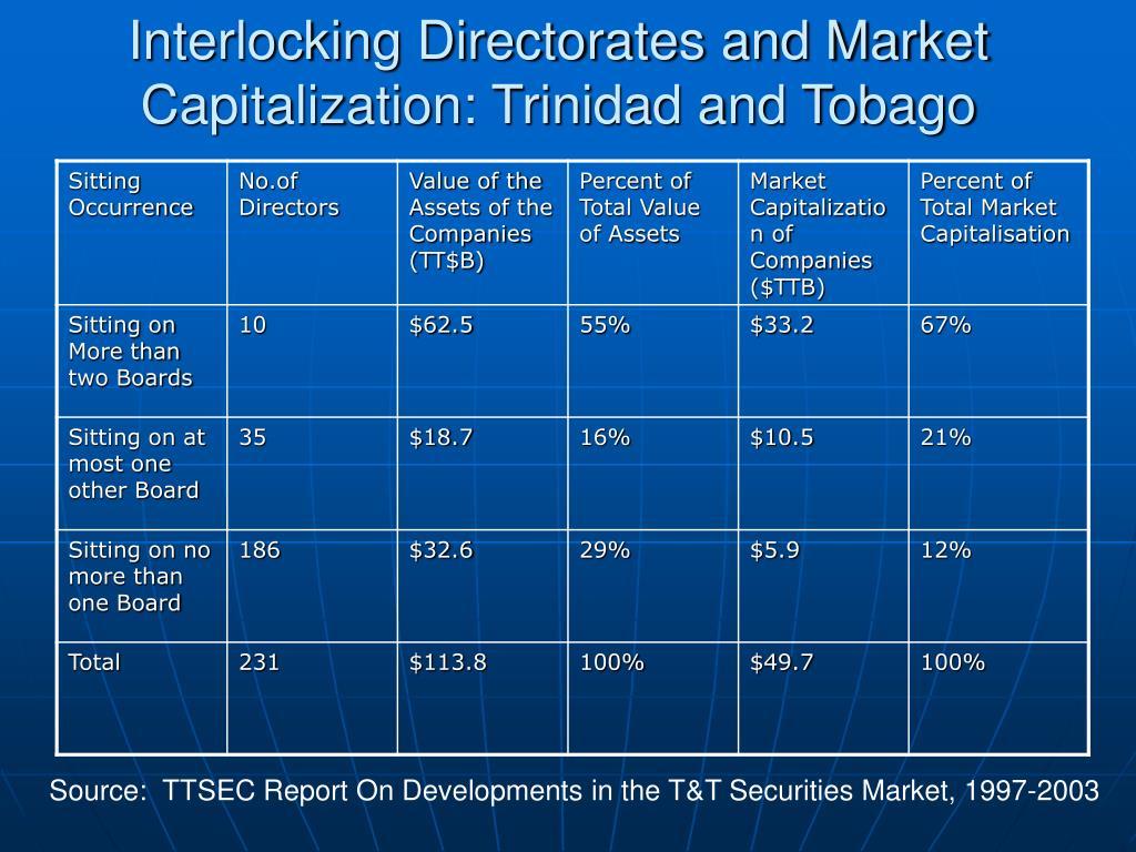 Interlocking Directorates and Market Capitalization: Trinidad and Tobago