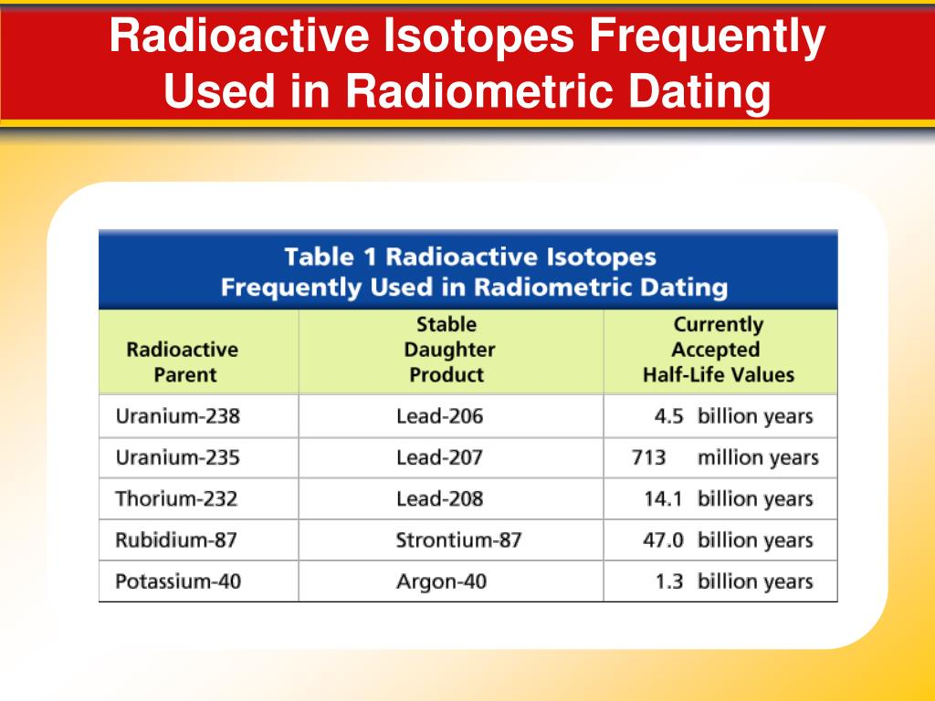 Carbon dating and radioactive dating