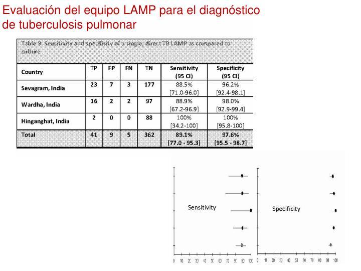 Evaluación del equipo LAMP para el diagnóstico                                      de tuberculosis pulmonar