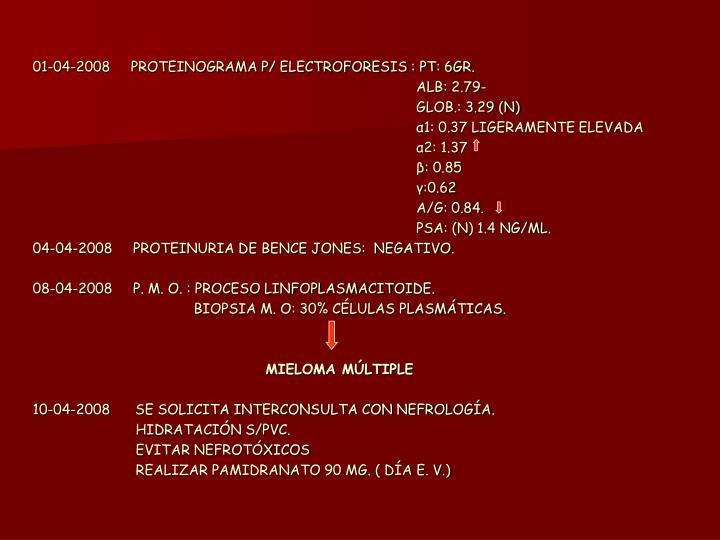 01-04-2008     PROTEINOGRAMA P/ ELECTROFORESIS : PT: 6GR.