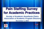 pain staffing survey for academic practices