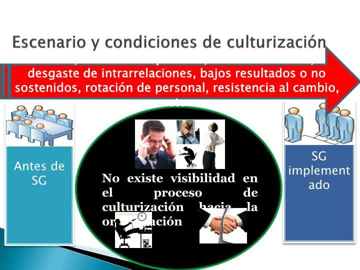 Escenario y condiciones de culturizaci n