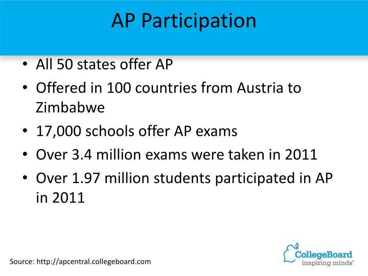 AP Participation