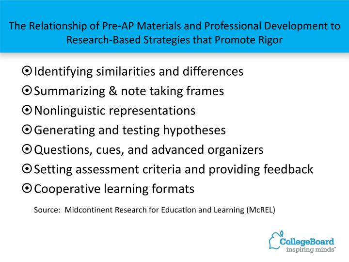 The Relationship of Pre-AP Materials and Professional Development to Research-Based Strategies that Promote Rigor