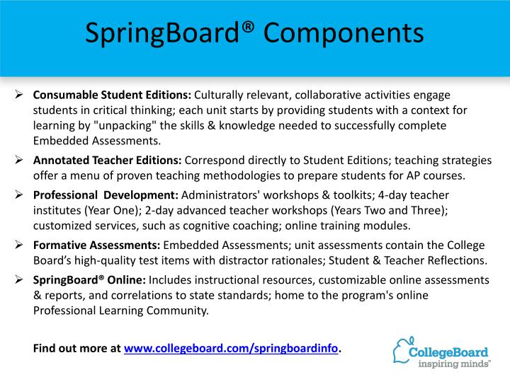 SpringBoard® Components