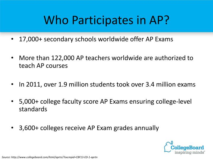 Who Participates in AP?