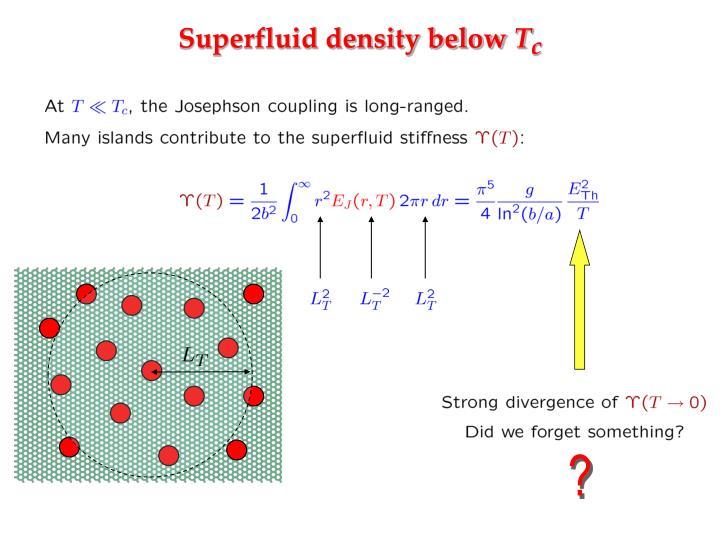 Superfluid density below