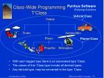 class wide programming t class