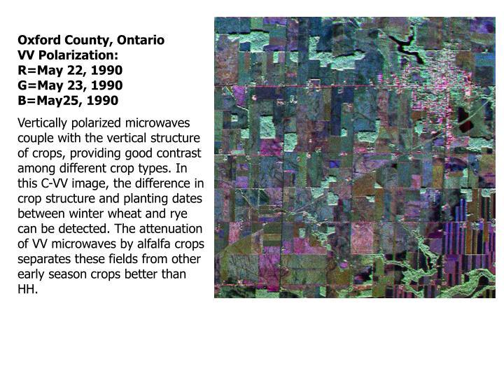 Oxford County, Ontario