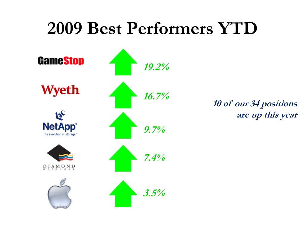 2009 Best Performers YTD