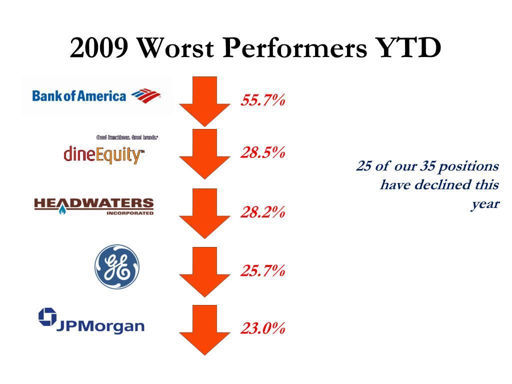2009 Worst Performers YTD