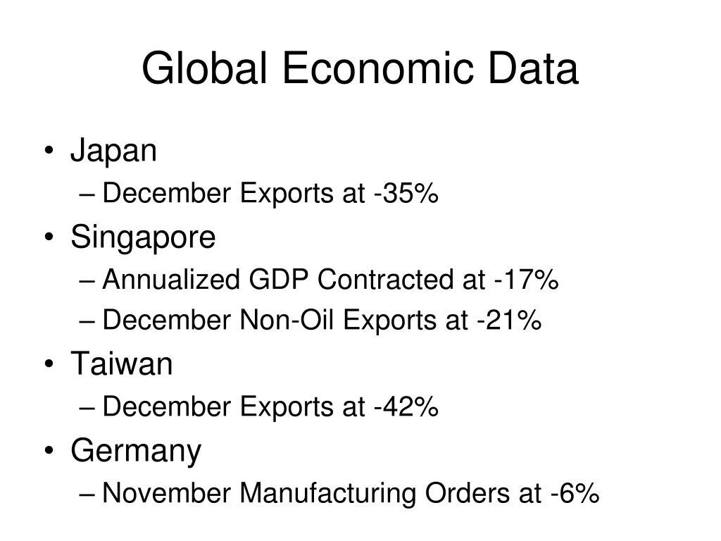 Global Economic Data