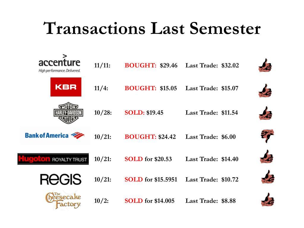 Transactions Last Semester