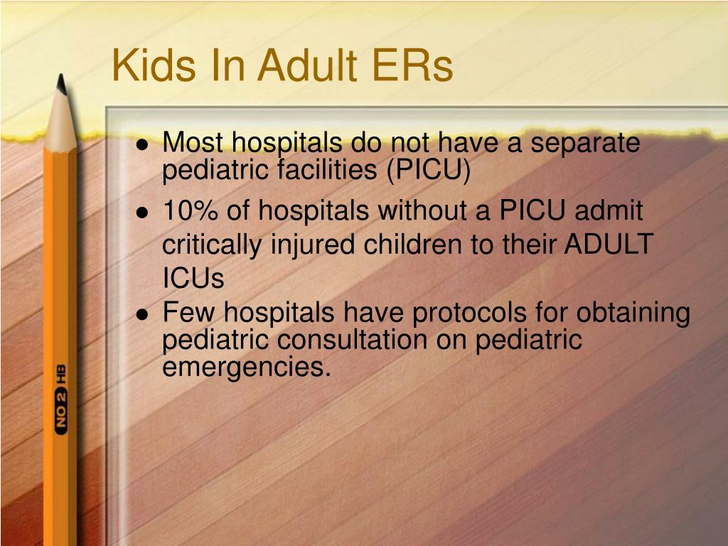 Kids In Adult ERs