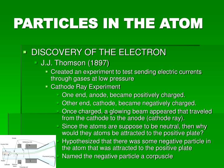 PARTICLES IN THE ATOM