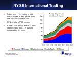 nyse international trading