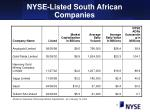 nyse listed south african companies
