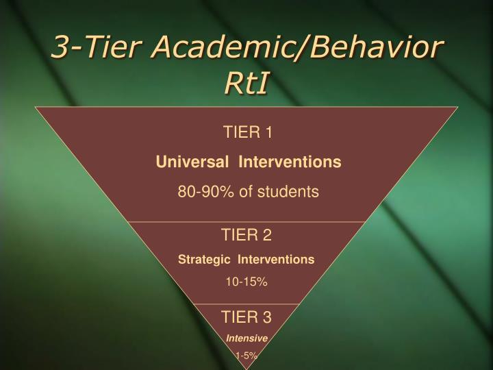 3 tier academic behavior rti
