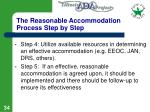 the reasonable accommodation process step by step34