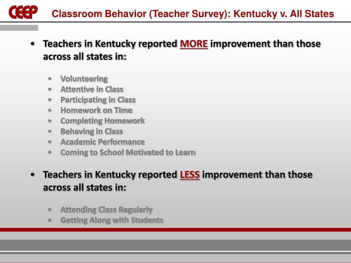 Classroom Behavior (Teacher Survey): Kentucky v. All States