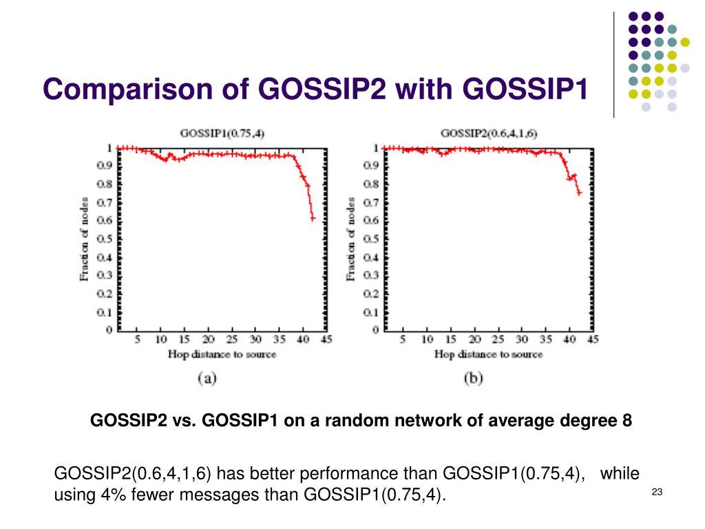 Comparison of GOSSIP2 with GOSSIP1