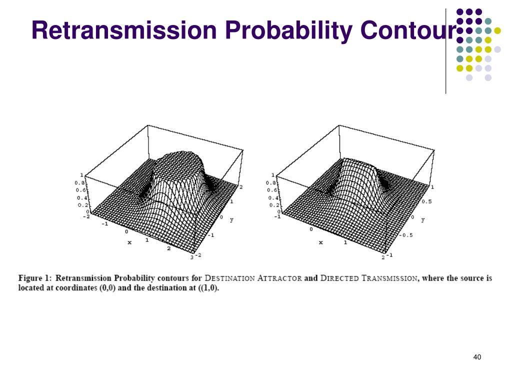 Retransmission Probability Contour