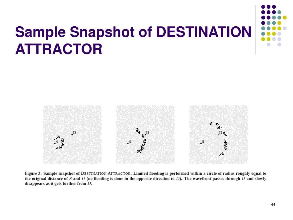 Sample Snapshot of DESTINATION ATTRACTOR