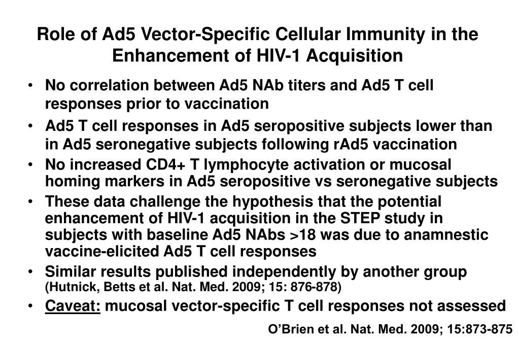 Role of Ad5 Vector-Specific Cellular Immunity in the Enhancement of HIV-1 Acquisition