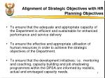 alignment of strategic objectives with hr planning objectives