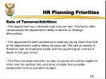 hr planning priorities16