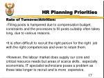 hr planning priorities17