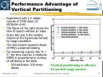 performance advantage of vertical partitioning