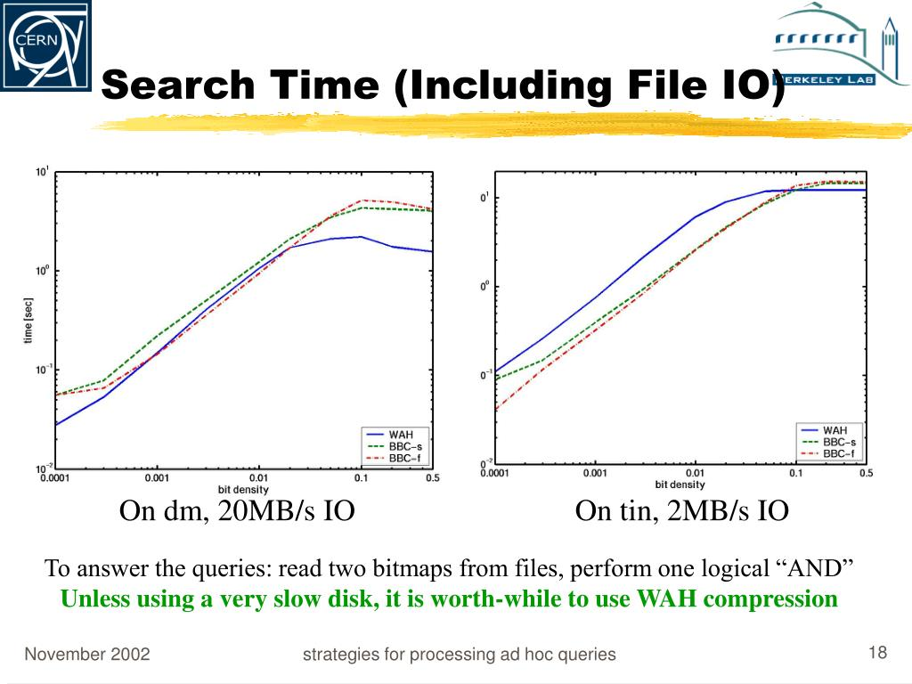 Search Time (Including File IO)